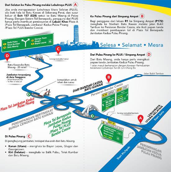 informasi-jambatan-kedua-pulau-pinang