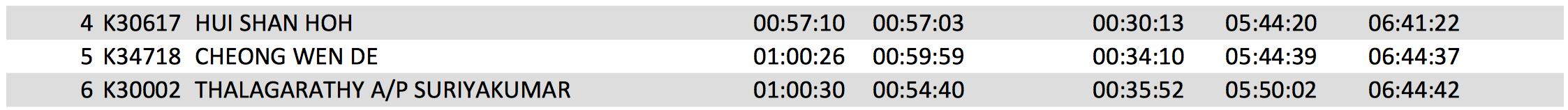 Screen Shot 2015-03-10 at 5.37.45 PM