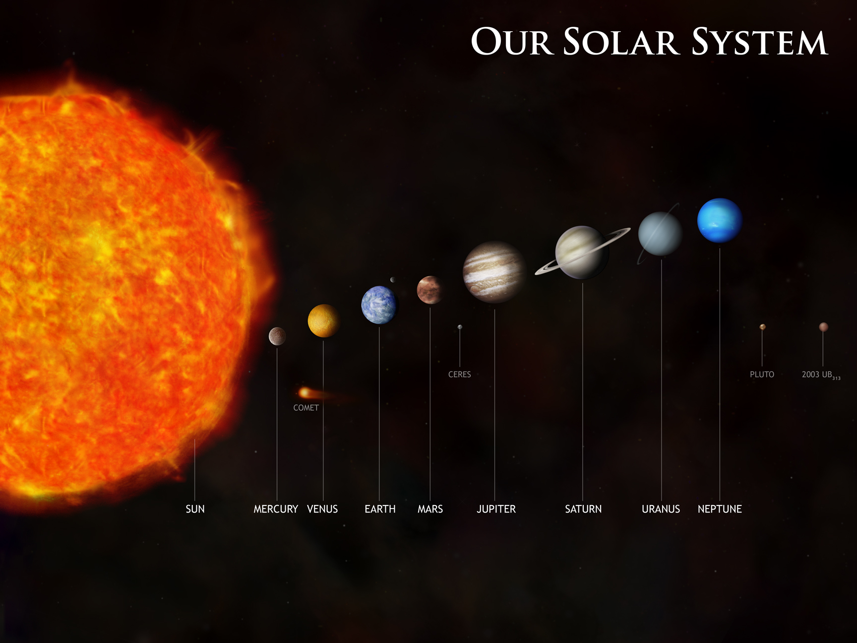 solarsys_poster