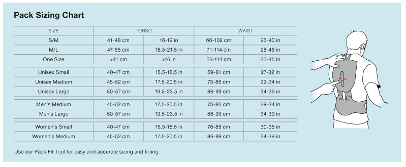bd_pack_size_chart