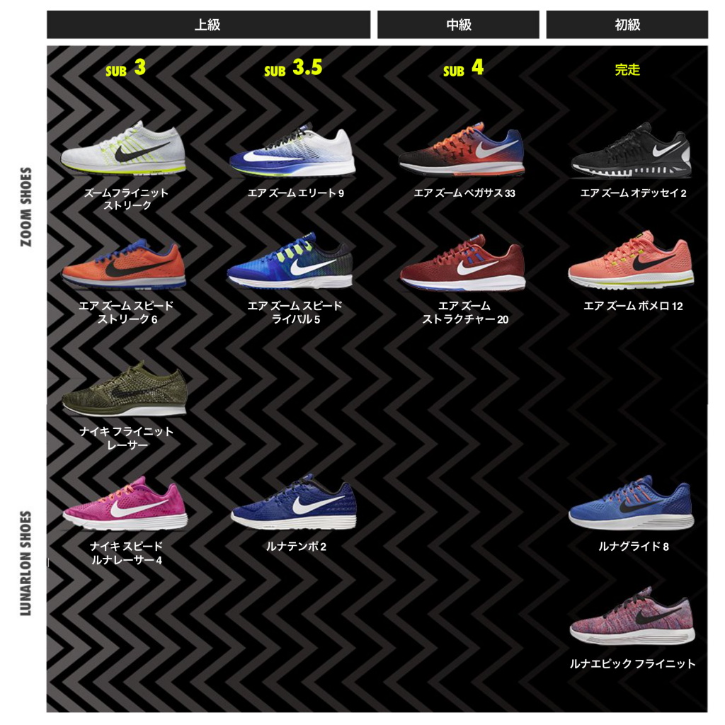 nikeshoe_marathon_timing_01
