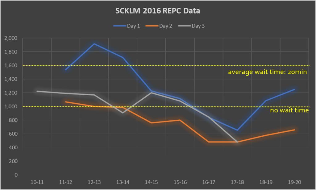 repc_data_2016